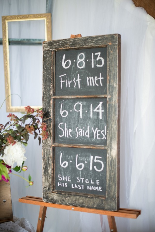 rustic chalkboard wedding reception decoration ideas
