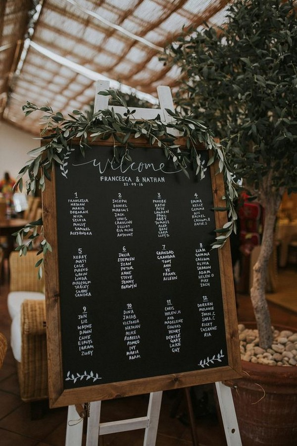 chic chalkboard wedding seating chart sign with olive foliage