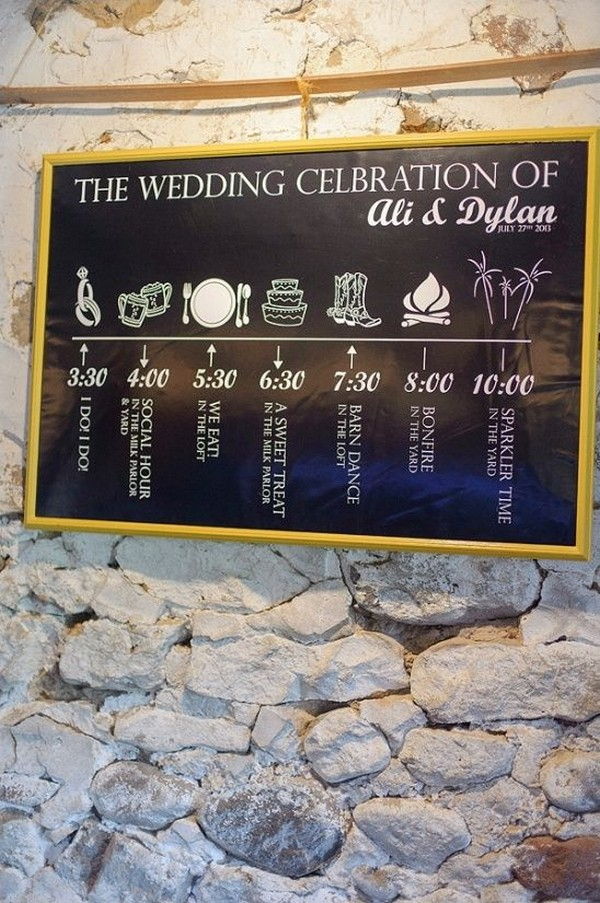 creative wedding day timeline sign