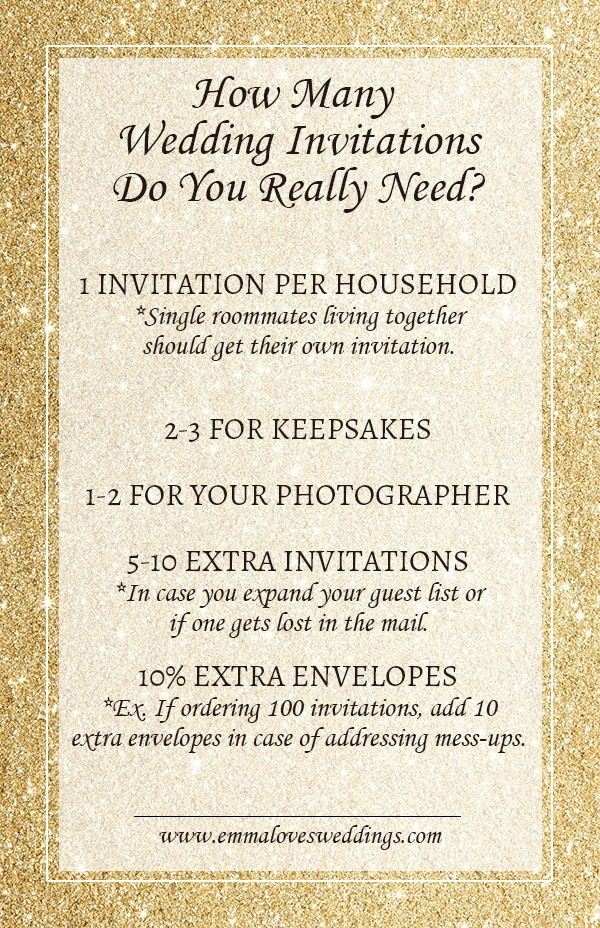 how many wedding invitations to purchase