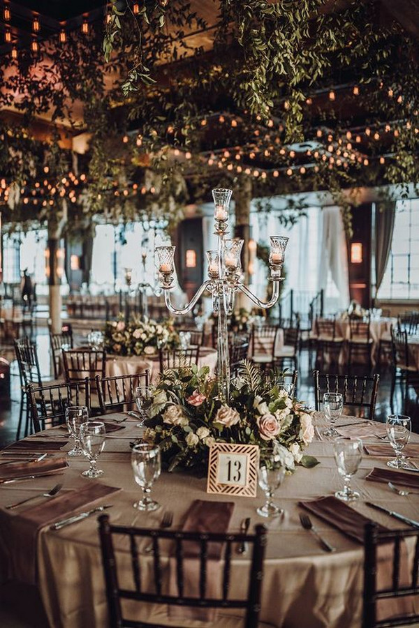 trending wedding reception ideas for 2020